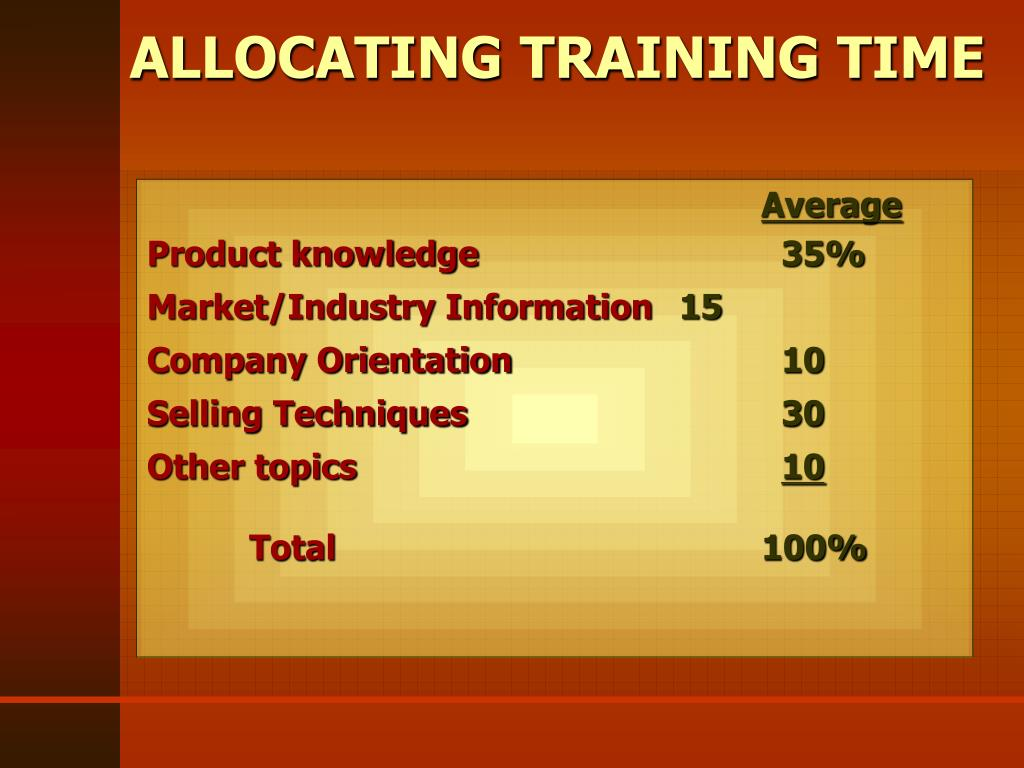ALLOCATING TRAINING TIME