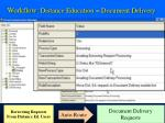 workflow distance education document delivery