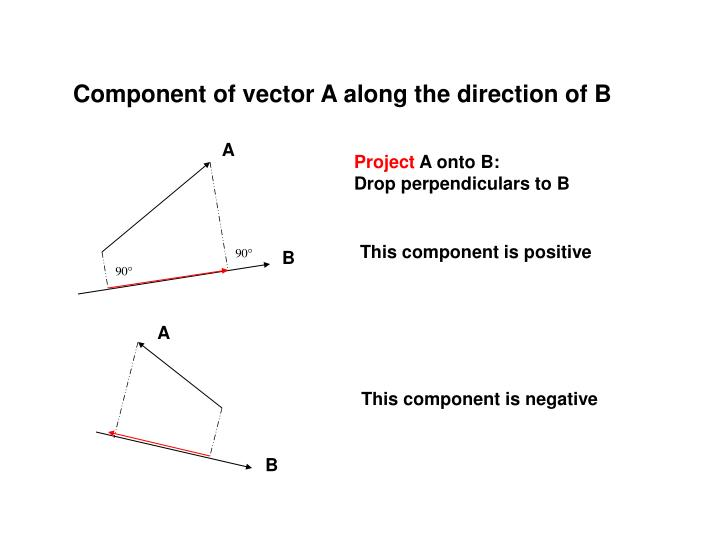 Component of vector a along the direction of b
