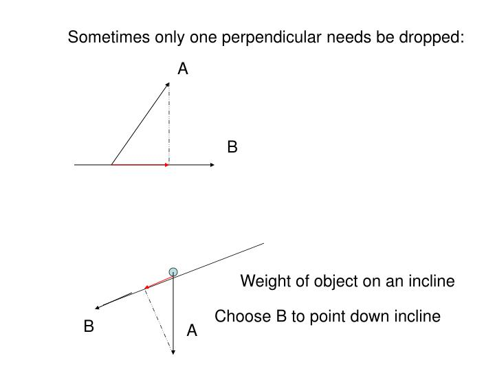 Sometimes only one perpendicular needs be dropped