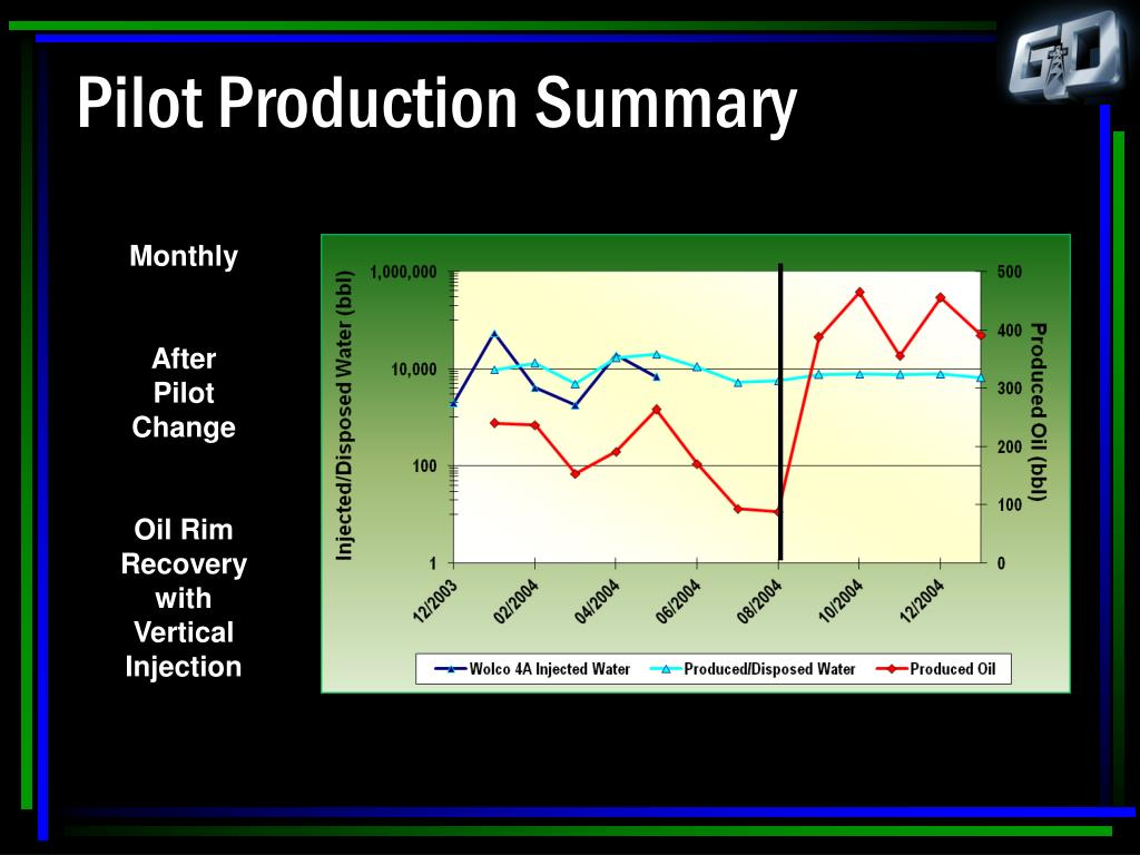 Pilot Production Summary