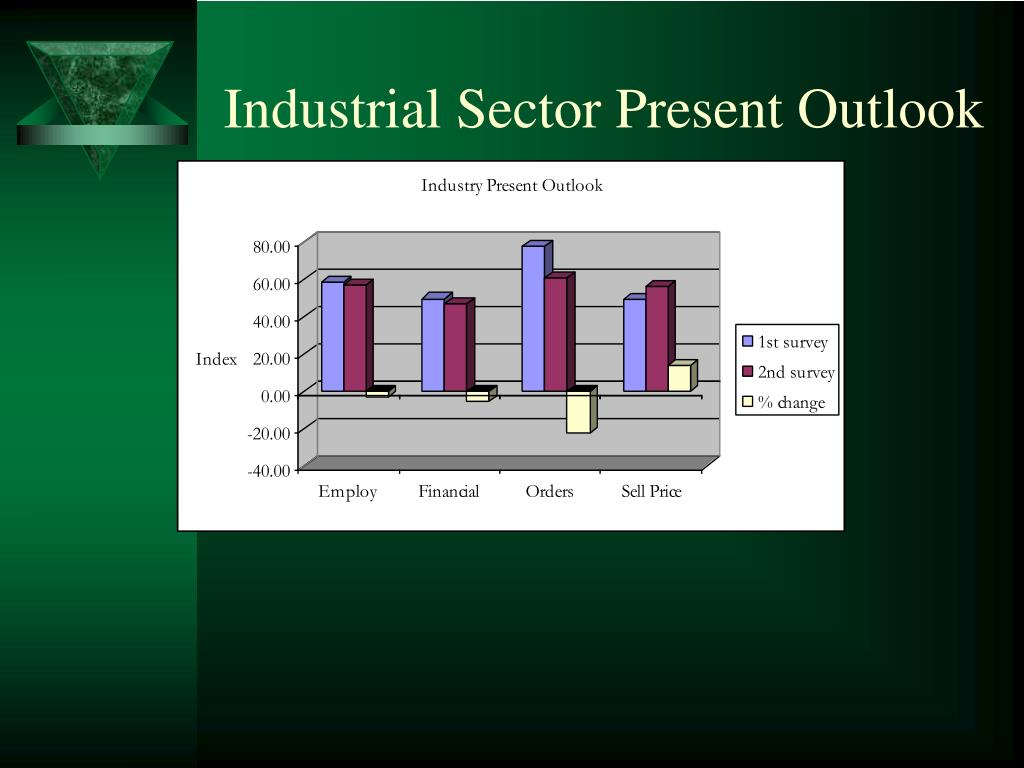 Industrial Sector Present Outlook
