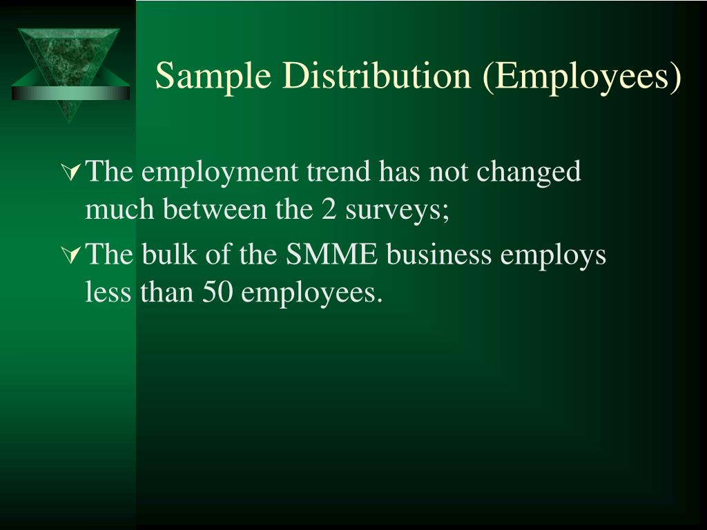 Sample Distribution (Employees)