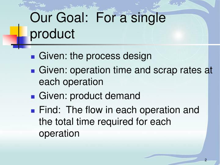 Our goal for a single product