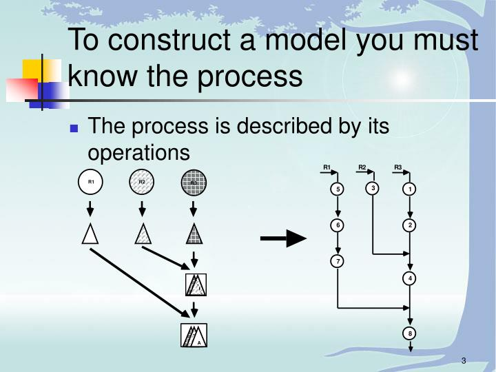 To construct a model you must know the process