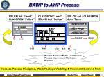 bawp to awp process