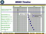 msmo timeline