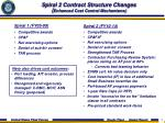spiral 2 contract structure changes enhanced cost control mechanisms