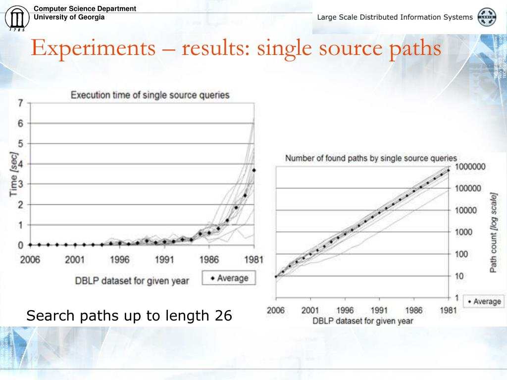 Experiments – results: single source paths