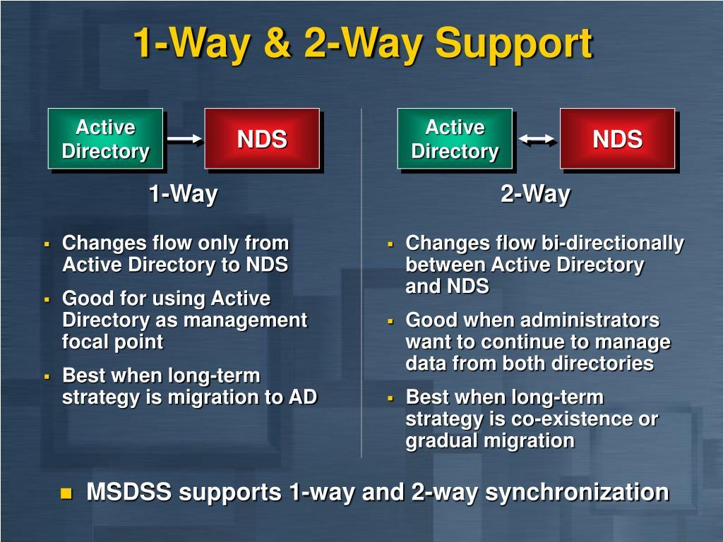 1-Way & 2-Way Support
