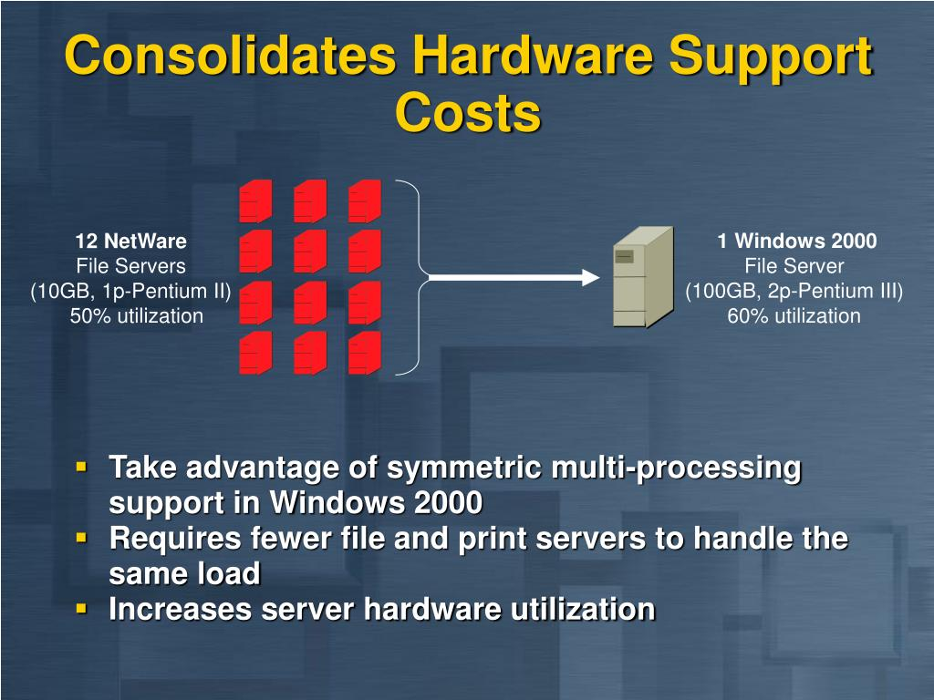 Consolidates Hardware Support Costs