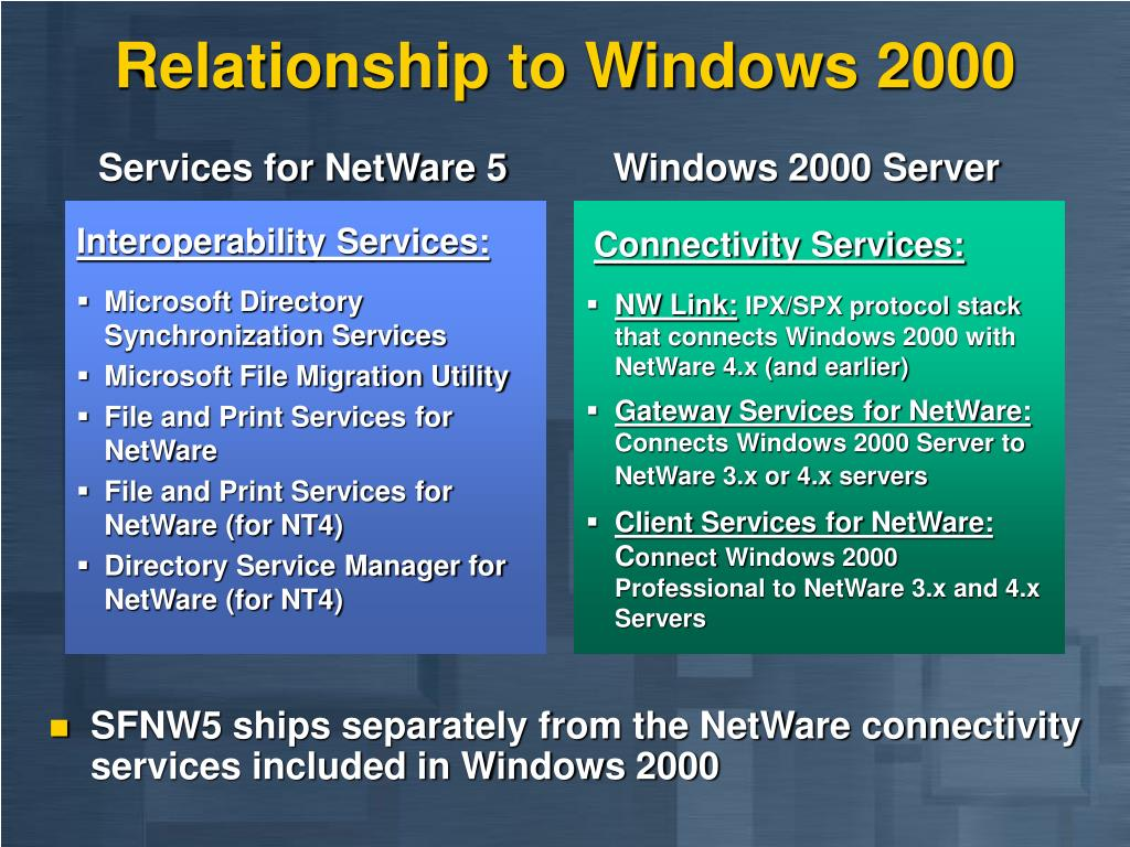 Relationship to Windows 2000