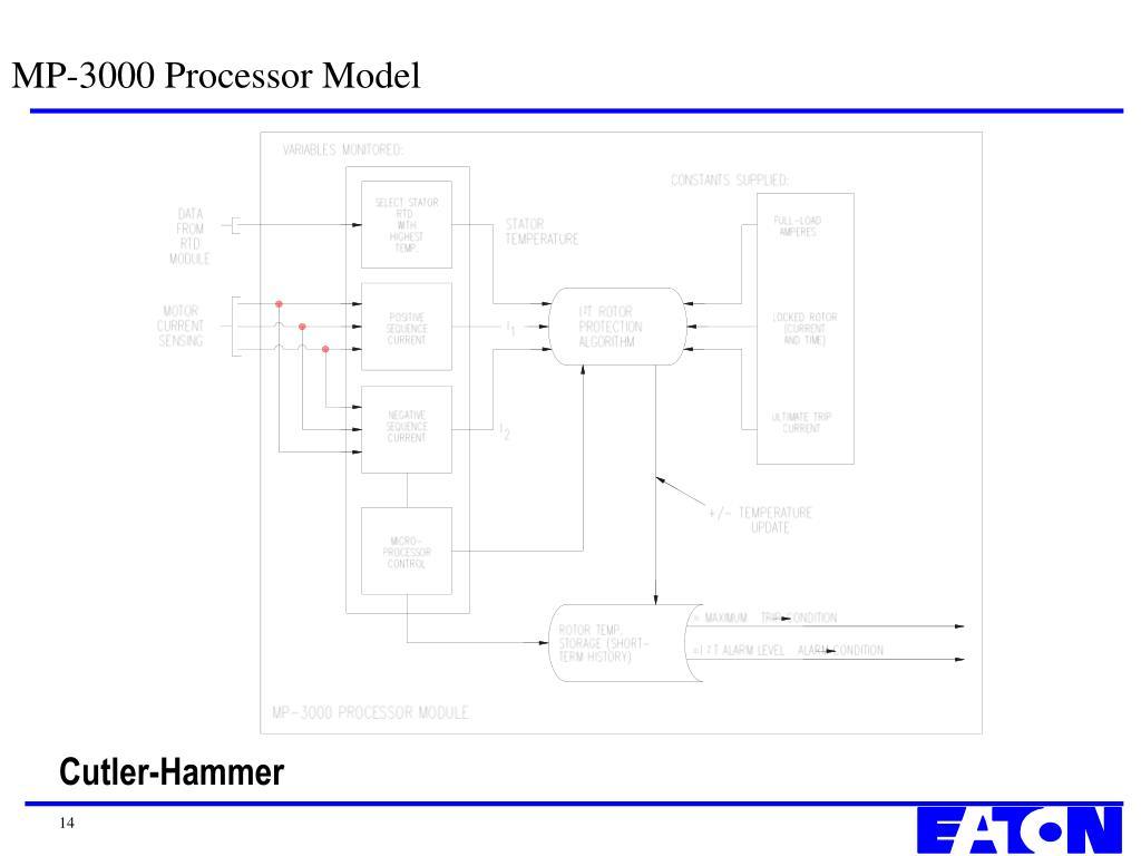 MP-3000 Processor Model