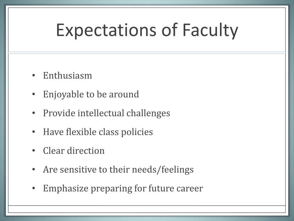 Expectations of Faculty