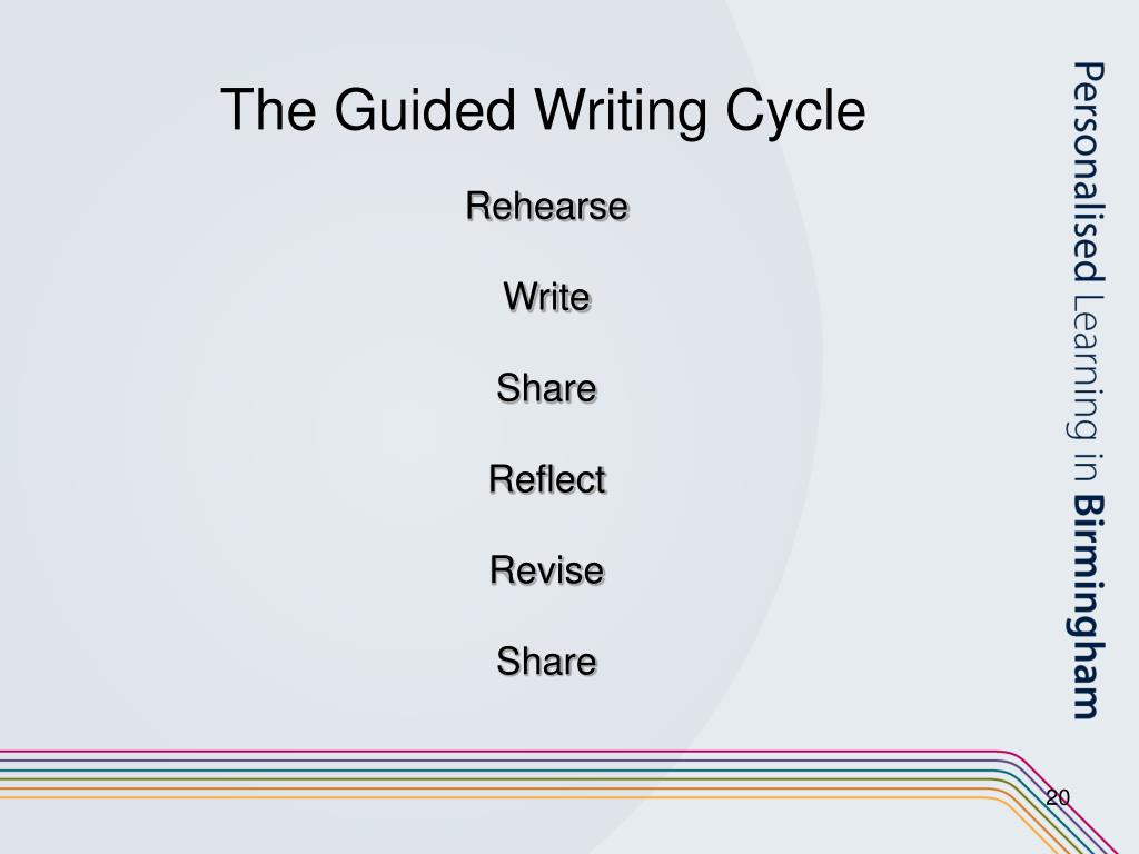 The Guided Writing Cycle