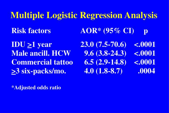 Multiple Logistic Regression Analysis