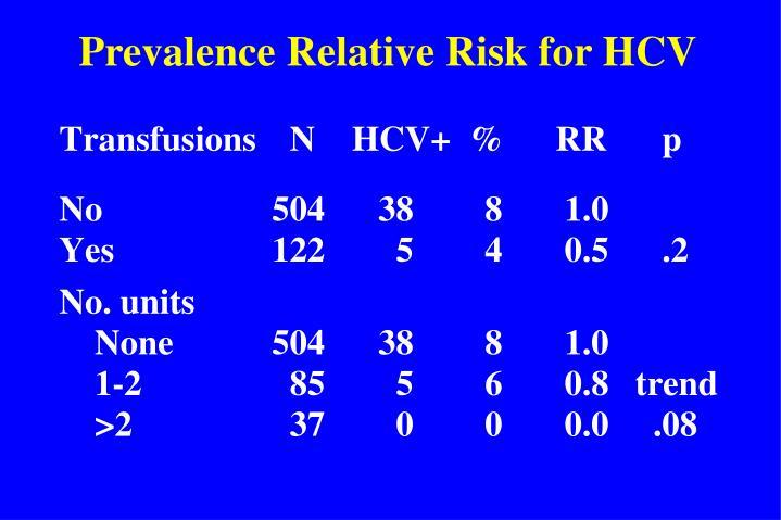 Prevalence Relative Risk for HCV