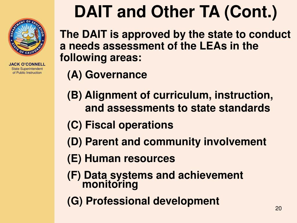 DAIT and Other TA (Cont.)