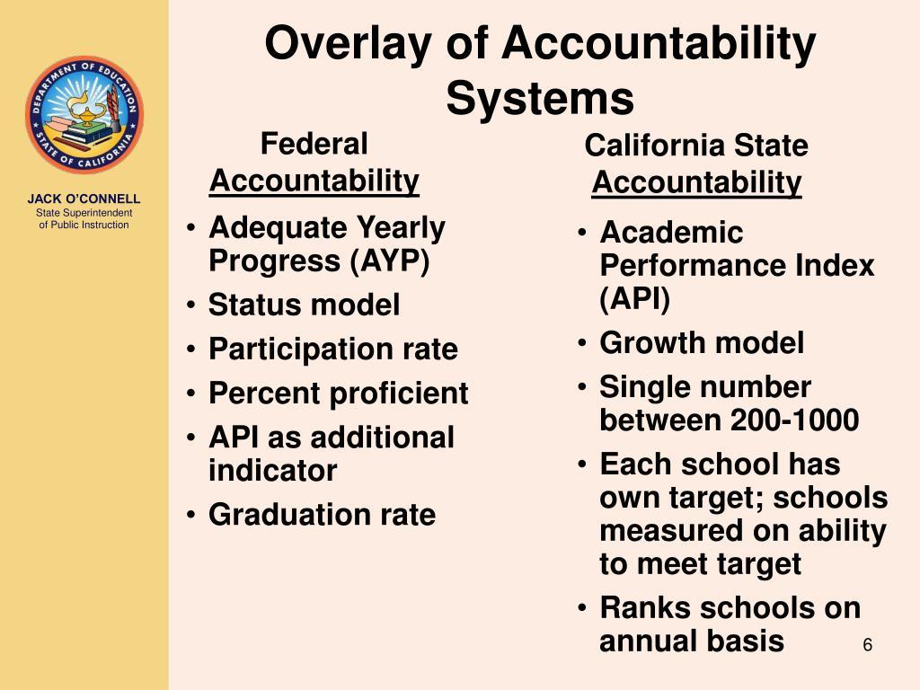 Overlay of Accountability Systems
