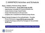 c manpads activities and schedule