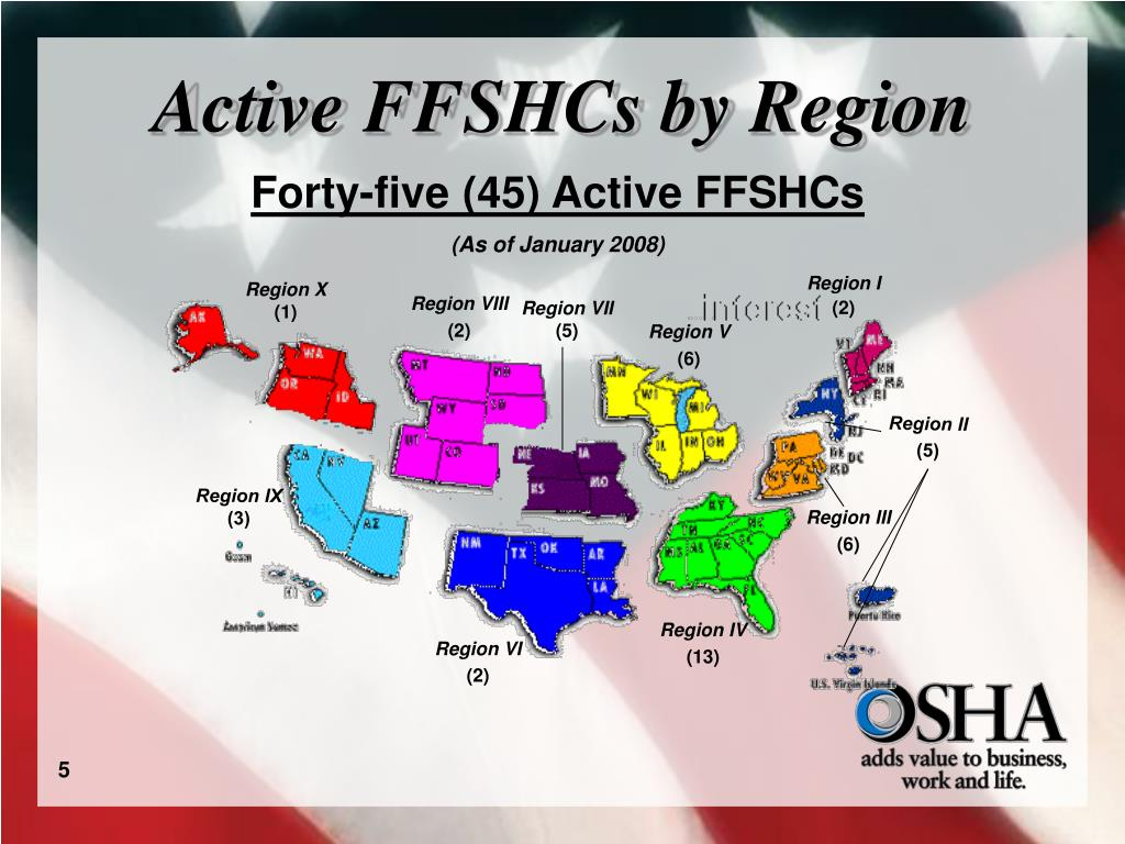 Active FFSHCs by Region