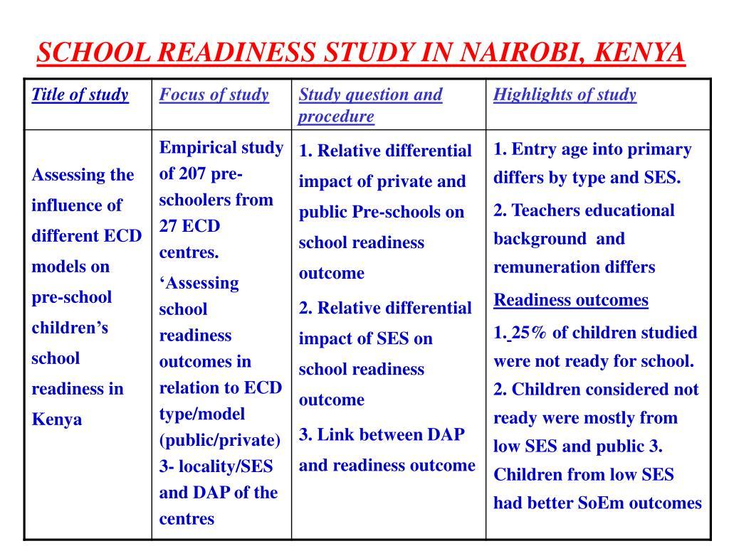 SCHOOL READINESS STUDY IN NAIROBI, KENYA