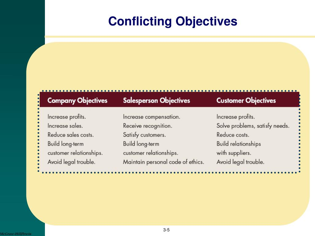 Conflicting Objectives