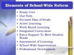elements of school wide reform