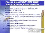 passes class gwy not met end of course examinations43