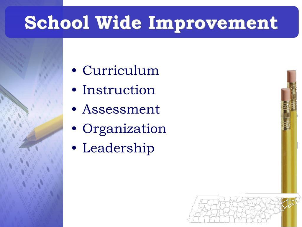 School Wide Improvement