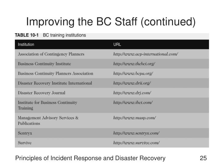 disaster recovery and incident response management information technology essay The term disaster management is contentious  response and recovery and  the status of theory in emergency management, 2004 semantic web technology for public.