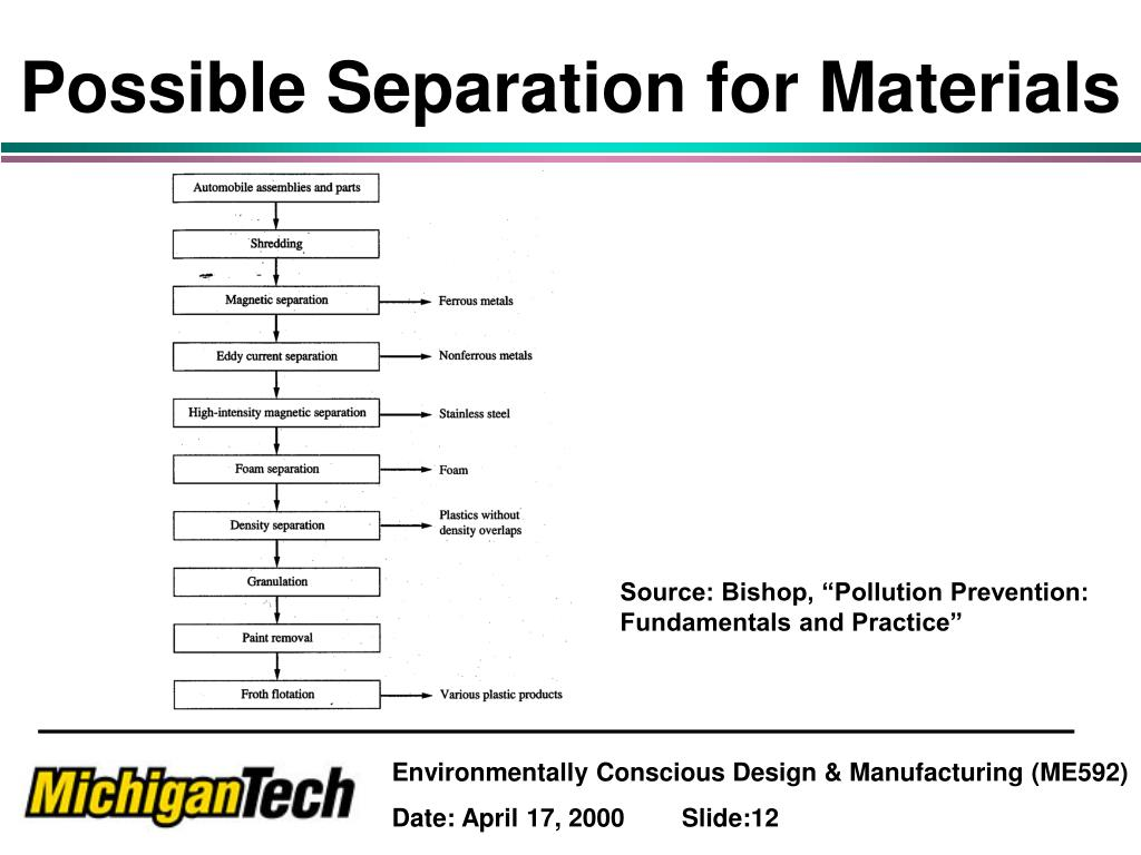 Possible Separation for Materials