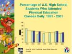 percentage of u s high school students who attended physical education classes daily 1991 2001