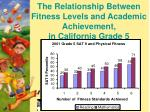 the relationship between fitness levels and academic achievement in california grade 5