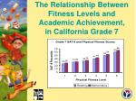 the relationship between fitness levels and academic achievement in california grade 7
