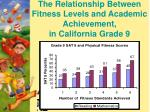 the relationship between fitness levels and academic achievement in california grade 9