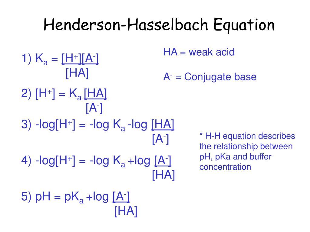 Henderson-Hasselbach Equation