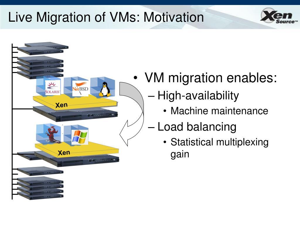 Live Migration of VMs: Motivation