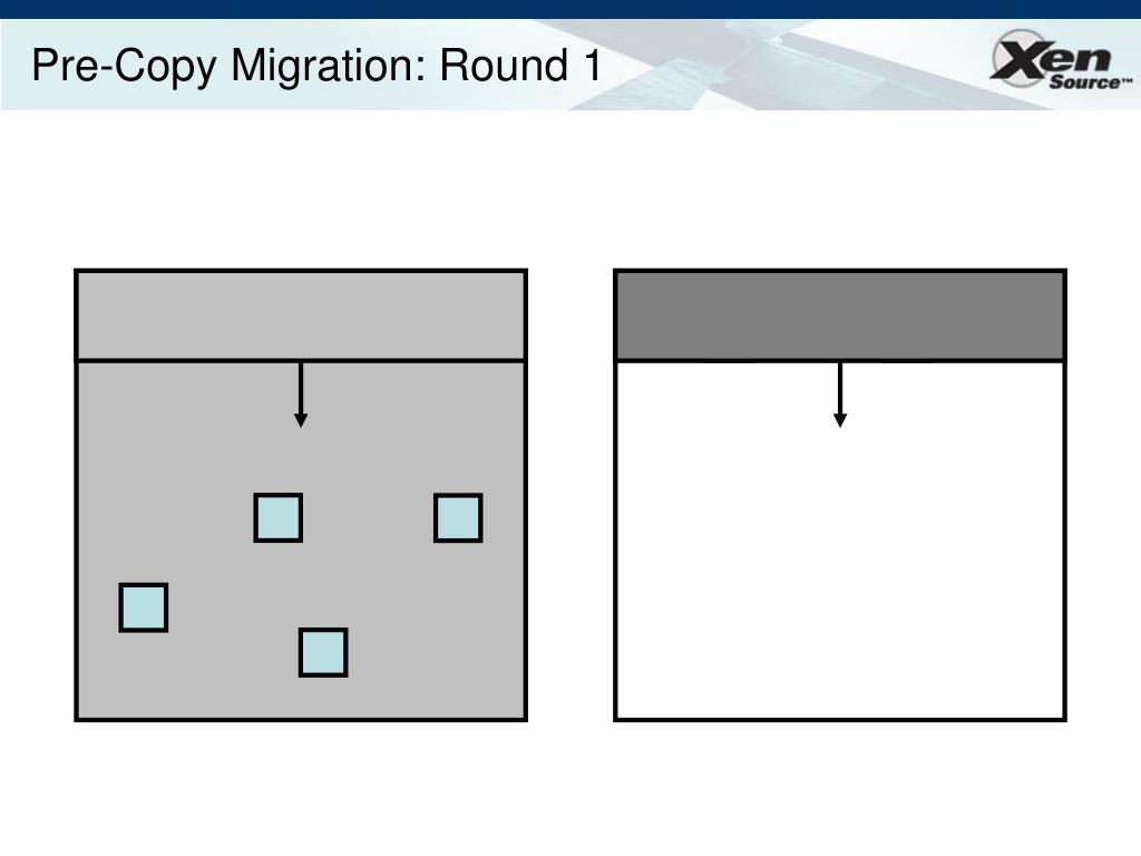 Pre-Copy Migration: Round 1