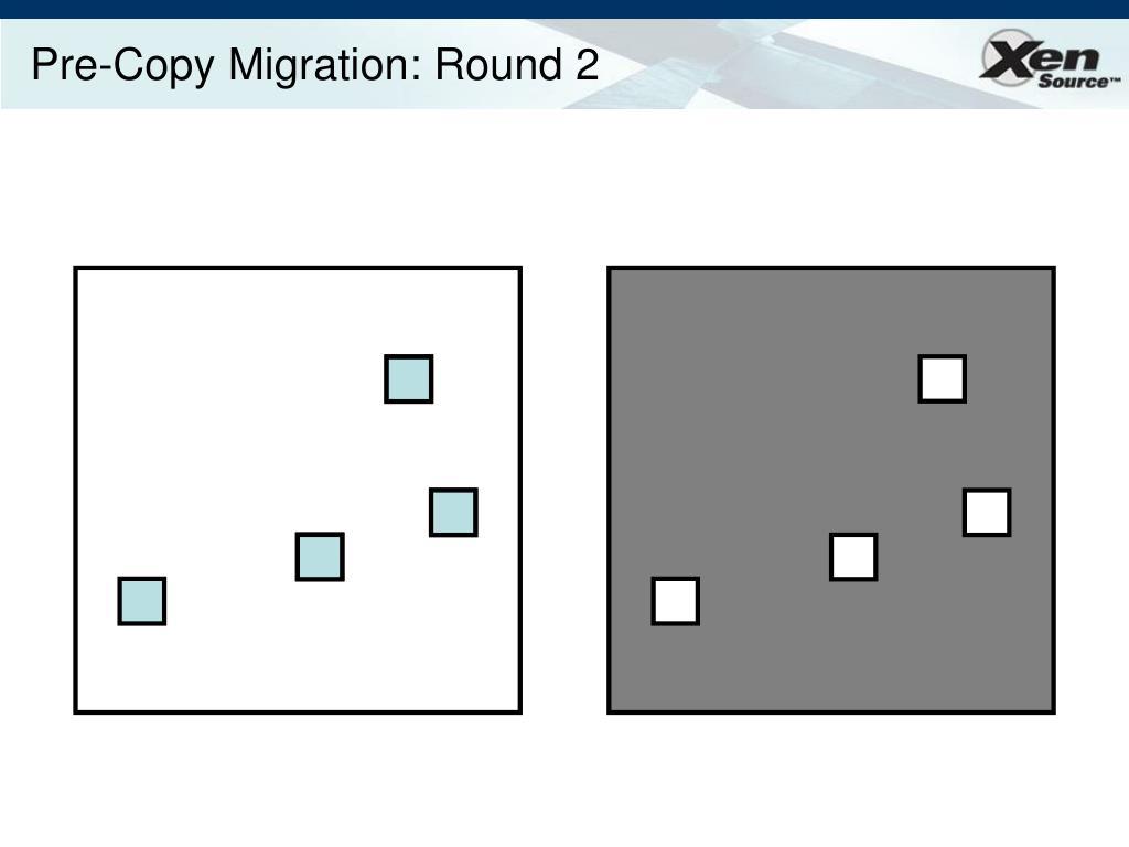 Pre-Copy Migration: Round 2