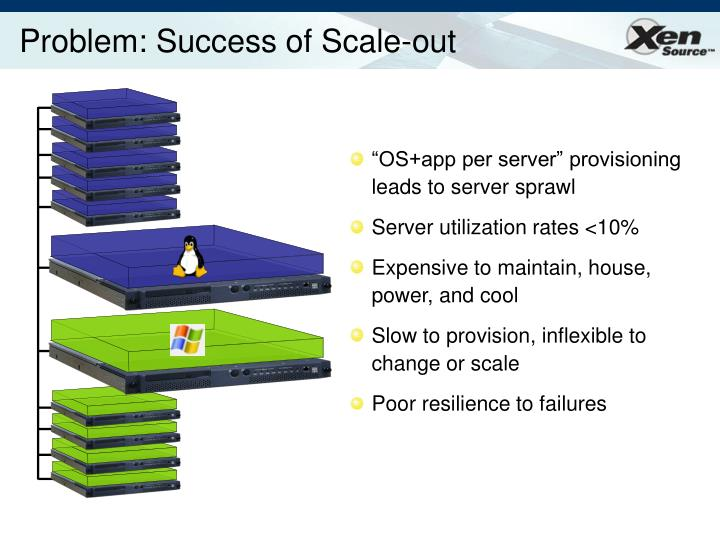 Problem success of scale out