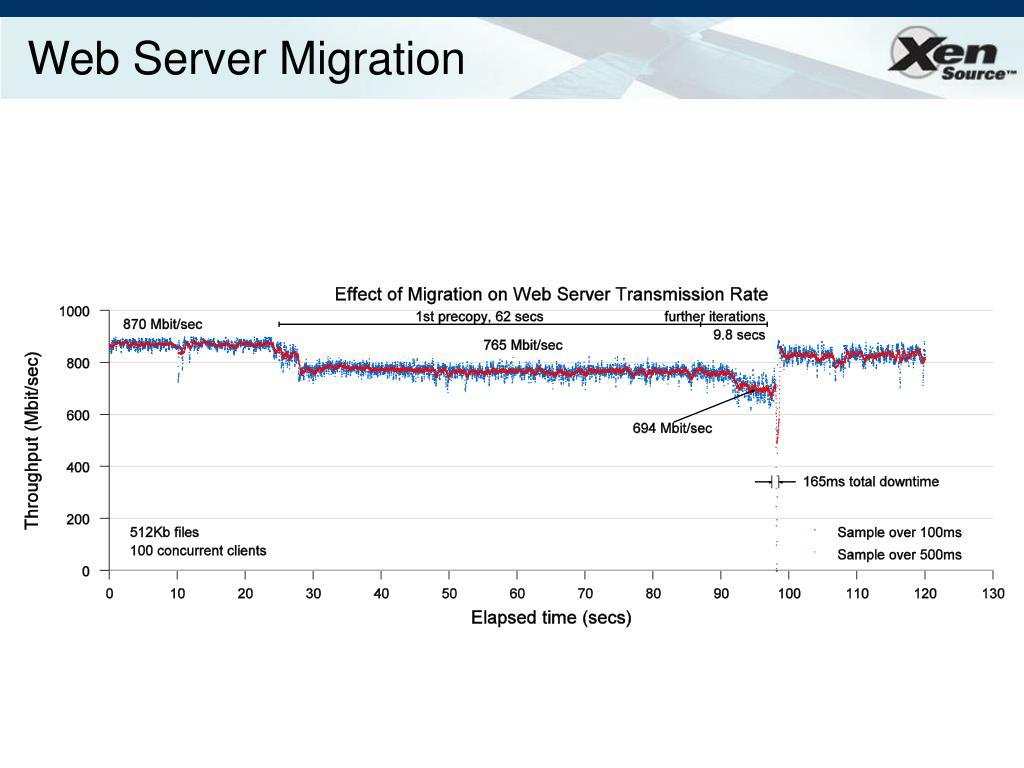 Web Server Migration