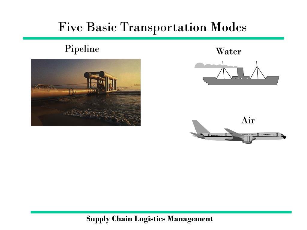 PPT - Supply Chain Logistics Management PowerPoint