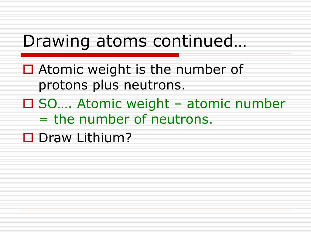 Drawing atoms continued…