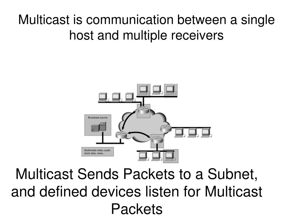 Multicast is communication between a single host and multiple receivers