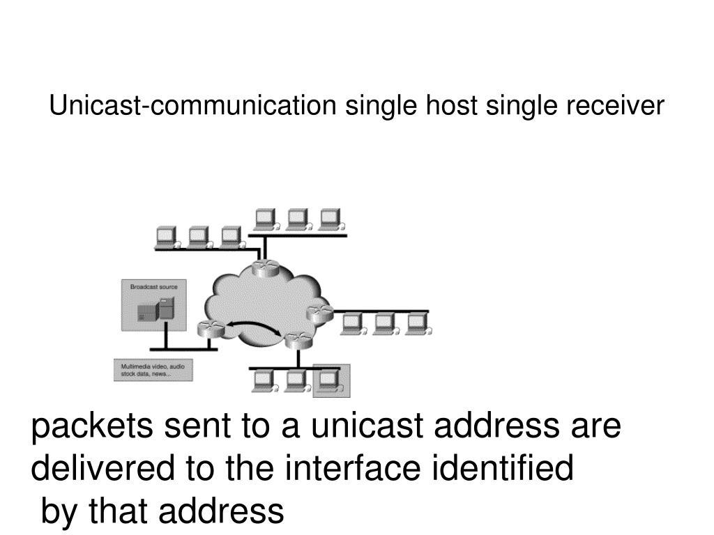 Unicast-communication single host single receiver
