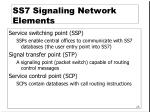 ss7 signaling network elements