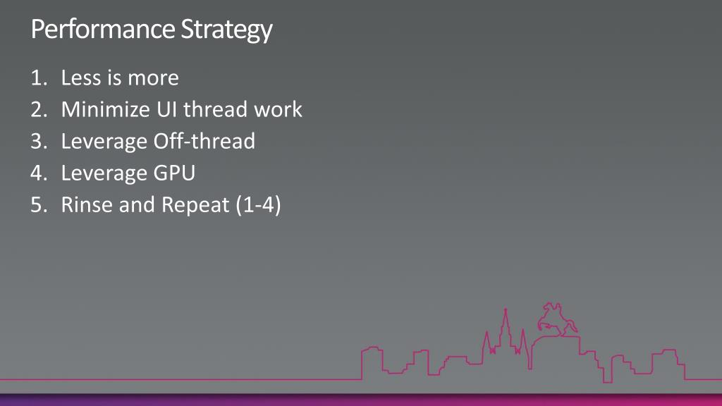 Performance Strategy