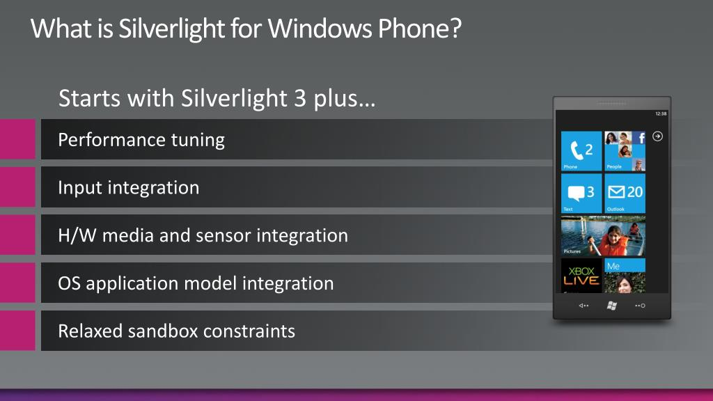 What is Silverlight for Windows Phone?