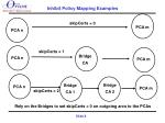 inhibit policy mapping examples